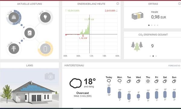 """Startbildschirm über das """"Solarweb""""-Interface im Internet"""